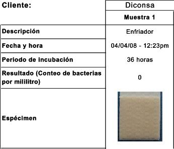 Diconsa Bacteria Test